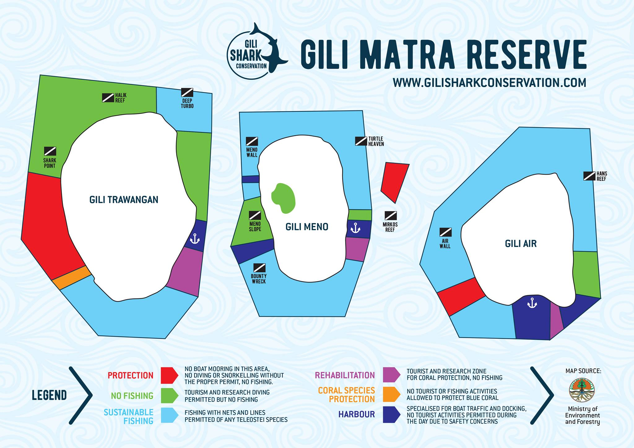 gili-matra-reserve-gili-shark-conservation high res