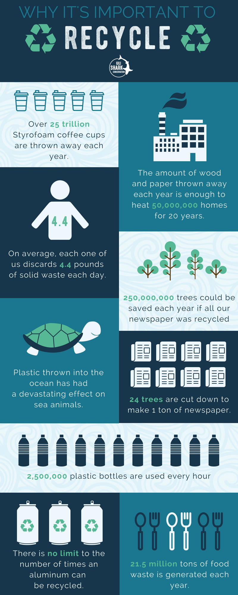 free-infographic-Why-it's-Important-to-Recycle
